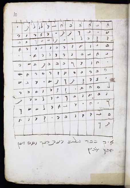 MS. Oppenheim Add. 4° 160, fol. 10r
