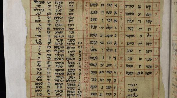 MS. Oppenheim Add. 4° 157